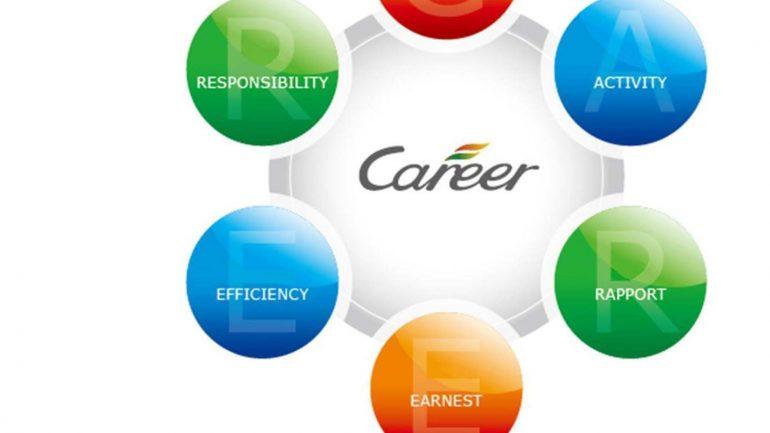 17-18 Career Guidance Team Annual Report
